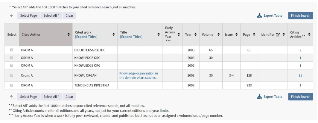Citation Indexing And Indexes Ieko