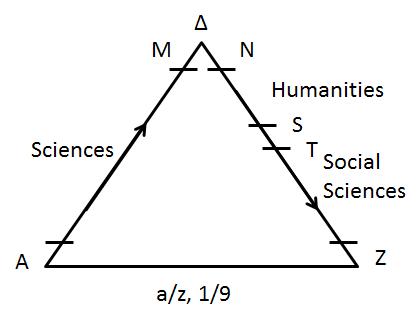 Colon Classification (IEKO)