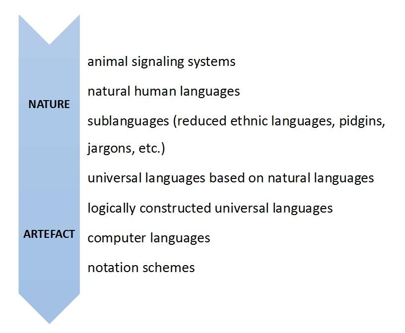 Ideal Language Ieko